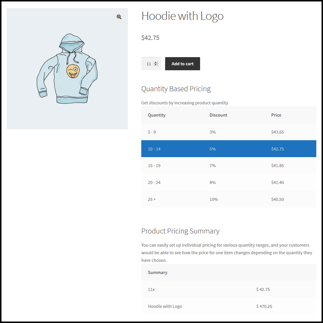 WooCommerce Tiered Pricing - Price By Quantity Plugin - 3