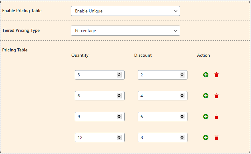 WooCommerce Tiered Pricing - Price By Quantity Plugin - 1