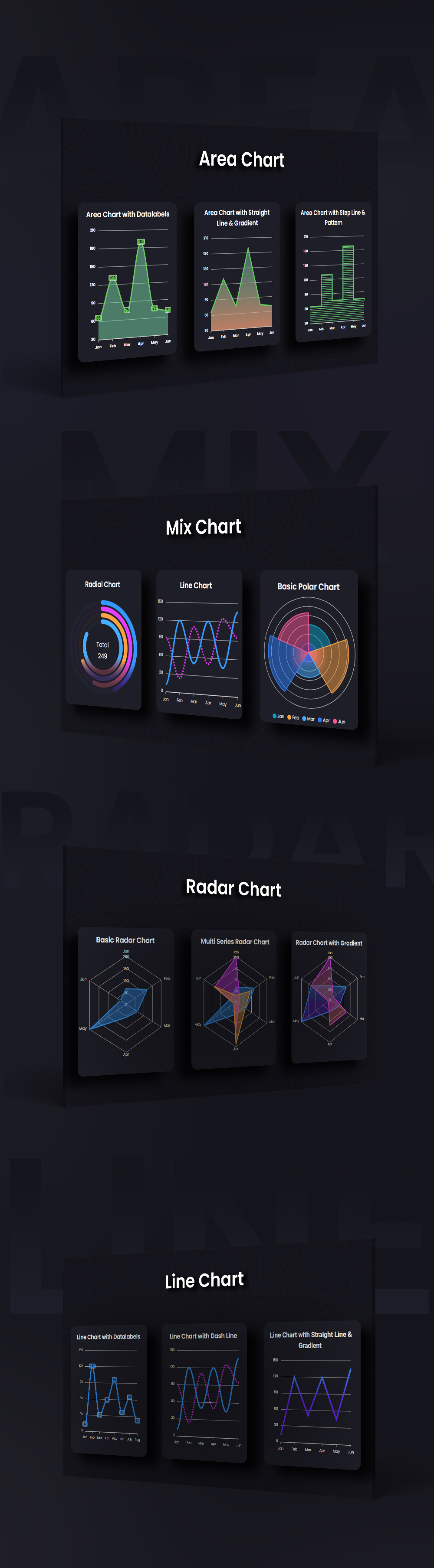 Graphina Pro – Elementor Dynamic Charts, Graphs, & Datatables - 11