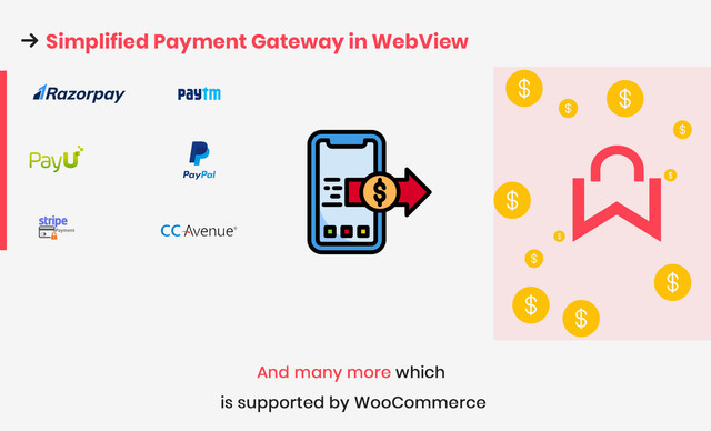 WooBox - WooCommerce iOS App  E-commerce Full Mobile App + Swift 4 - 8