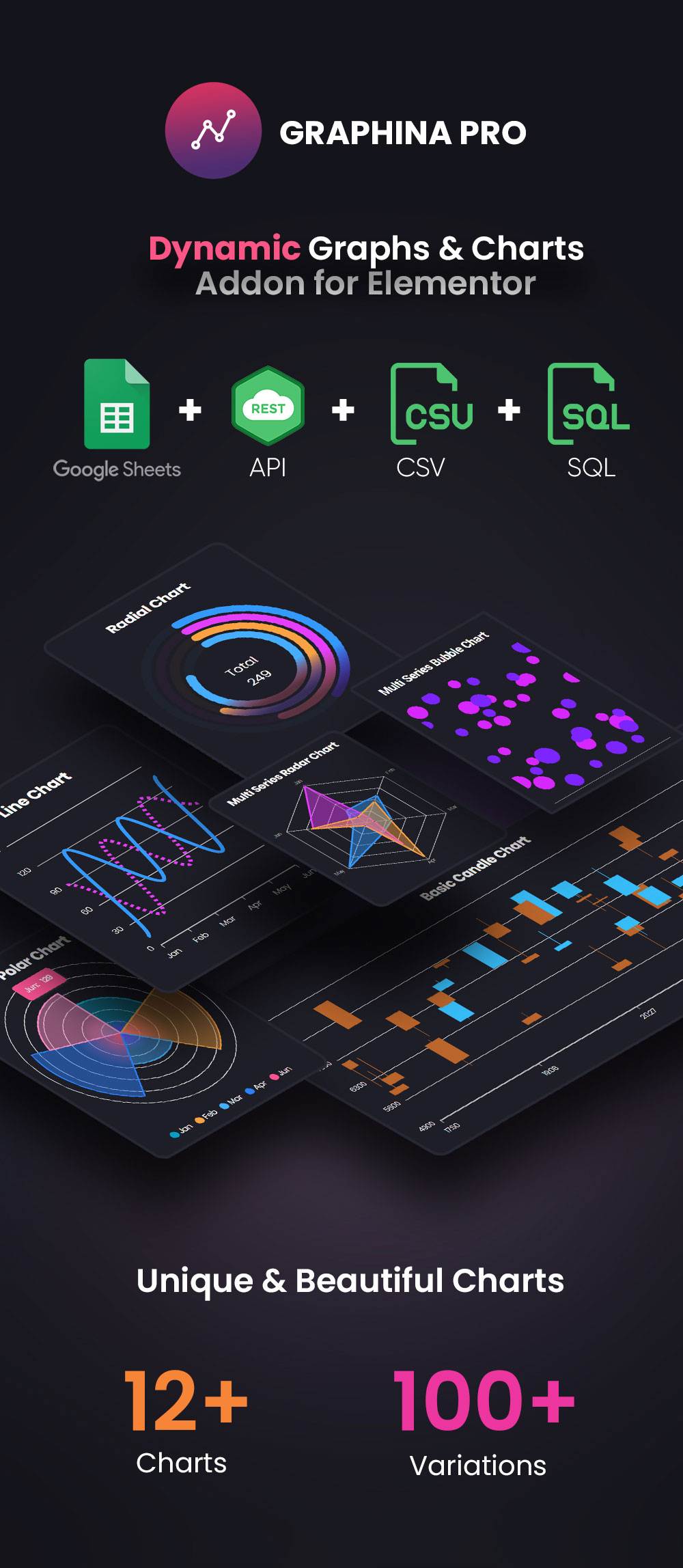 Graphina Pro – Elementor Dynamic Charts, Graphs, & Datatables - 10