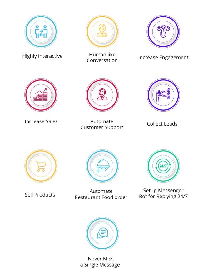 XeroChat - Facebook Chatbot, eCommerce & Social Media Management Tool (SaaS) - 17