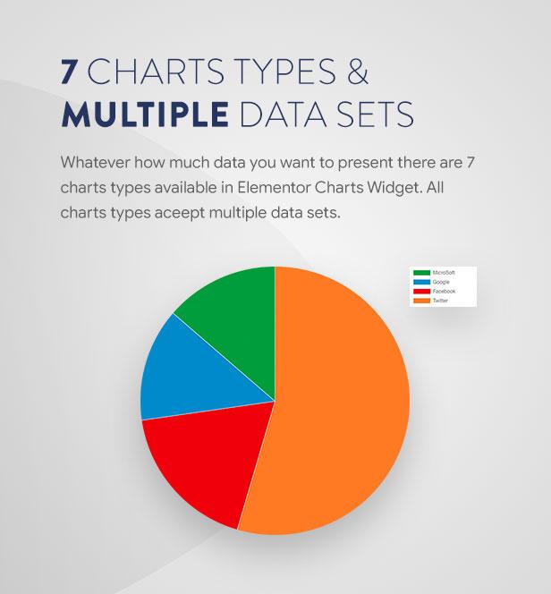 Premium Charts for Elementor - 3