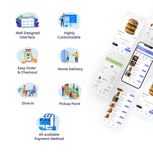 XeroChat - Facebook Chatbot, eCommerce & Social Media Management Tool (SaaS) - 24