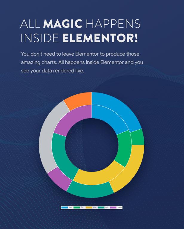 Premium Charts for Elementor - 6