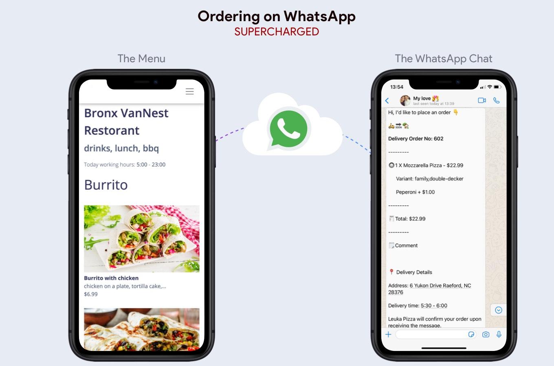 WhatsApp  Food - SaaS WhatsApp Ordering - 7