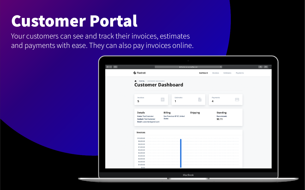 Foxtrot SaaS - Customer, Invoice and Expense Management System - 6