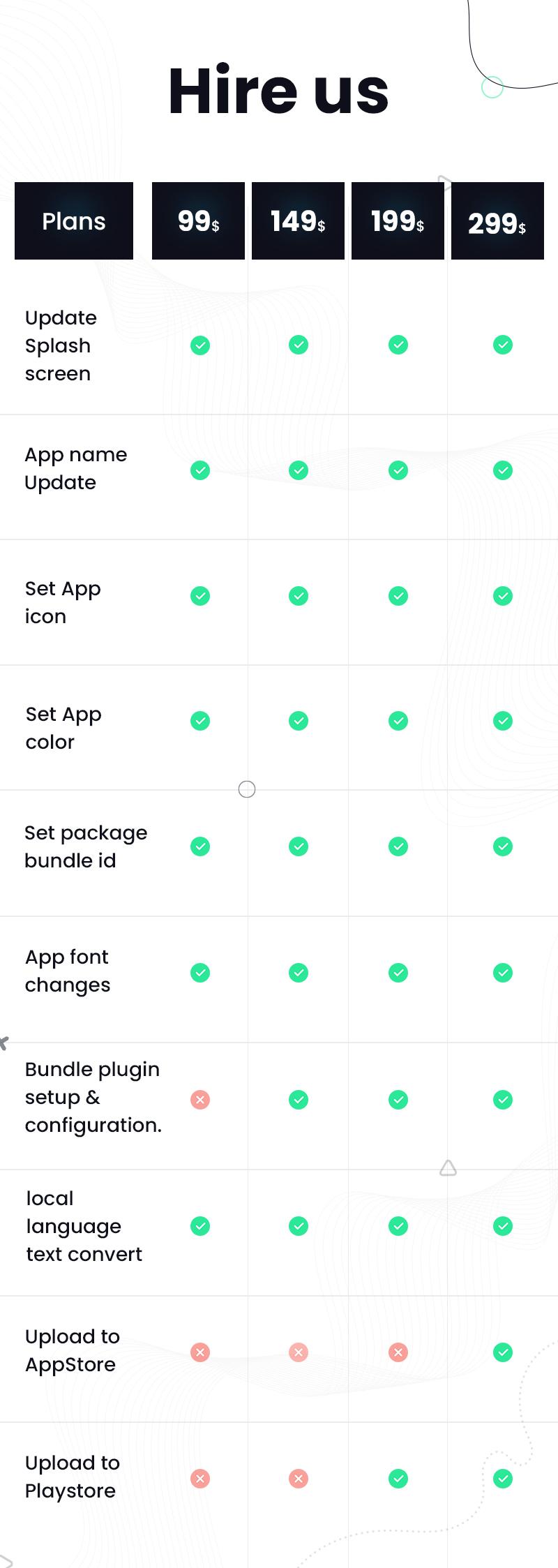 WooBox - WooCommerce iOS App  E-commerce Full Mobile App + Swift 4 - 4