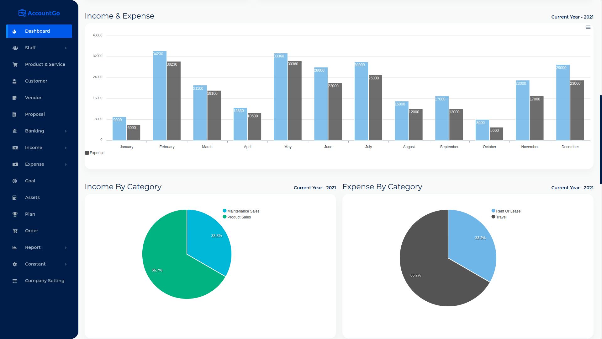 AccountGo SaaS - Accounting and Billing Tool - 5