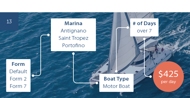 Boat and Yacht Charter Booking System for WordPress - 11