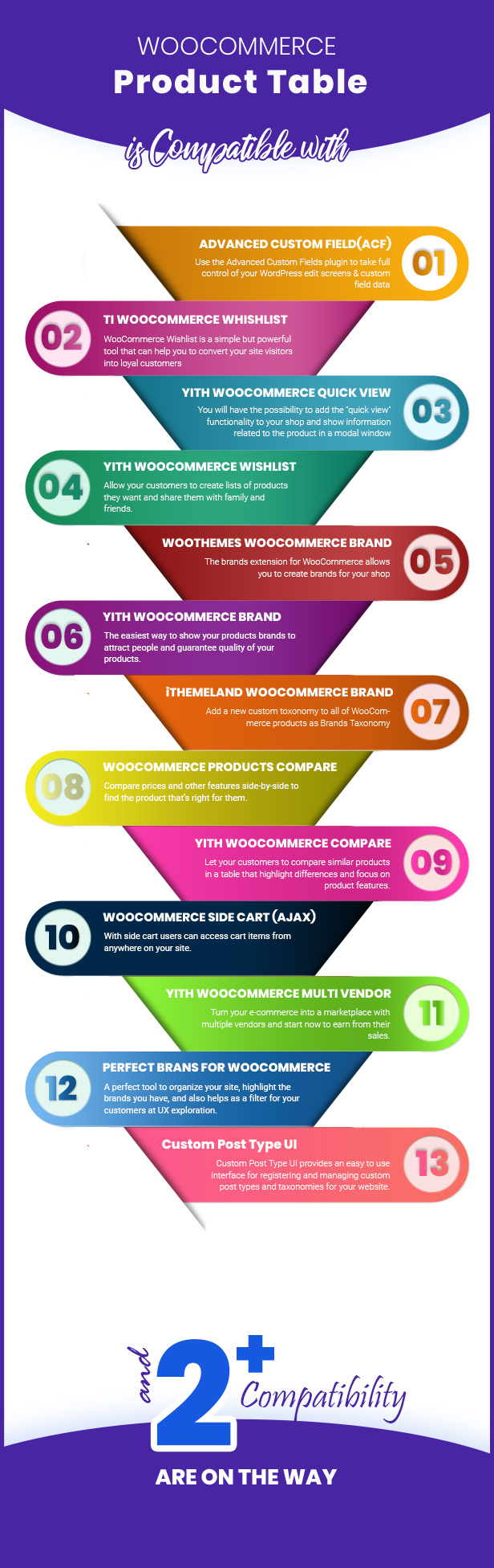 WooCommerce Product Table - 3
