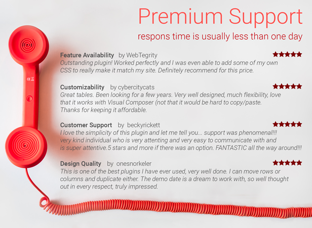 pricing table support