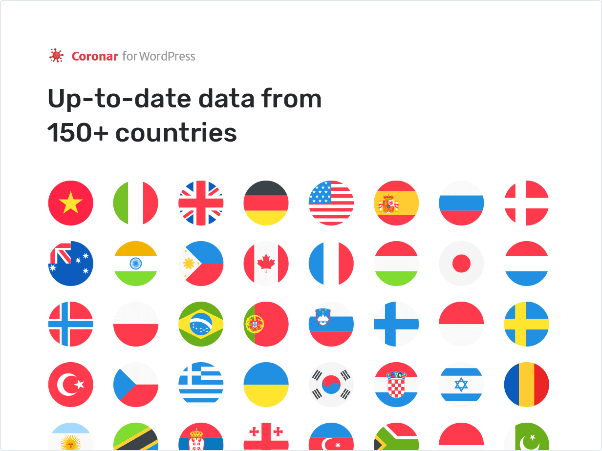 Up-to-date data from 150+ countries