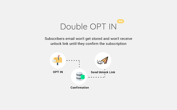 Subscribe to Unlock Opt In Content Locker WordPress Plugin - 11