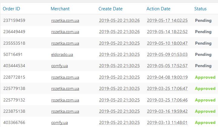 Cashback Tracker WordPress Plugin - 1