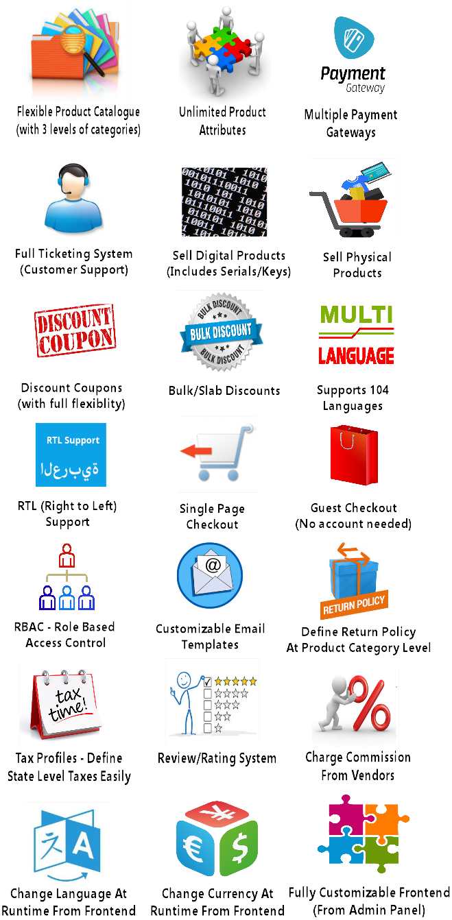 MulteCart Ultimate Ecommerce - Digital Multivendor Marketplace Ecommerce - eShop CMS - 8