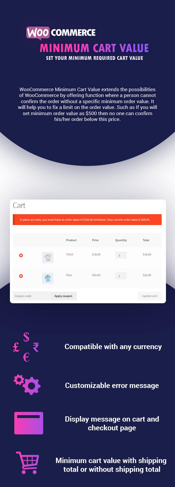 WooCommerce Minimum Cart Value - 1