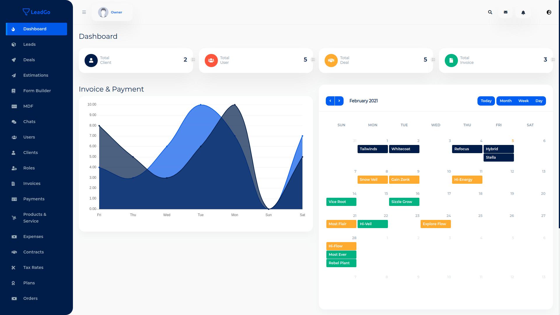 LeadGo SaaS - Lead Management Tool - 4