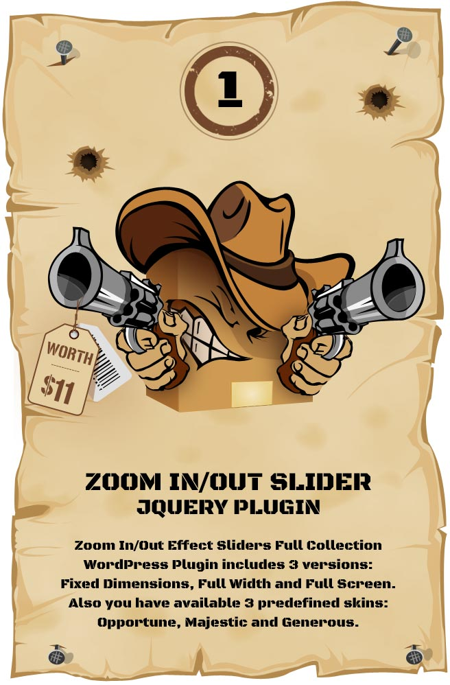 Responsive Zoom In/Out Slider Responsive Plugin