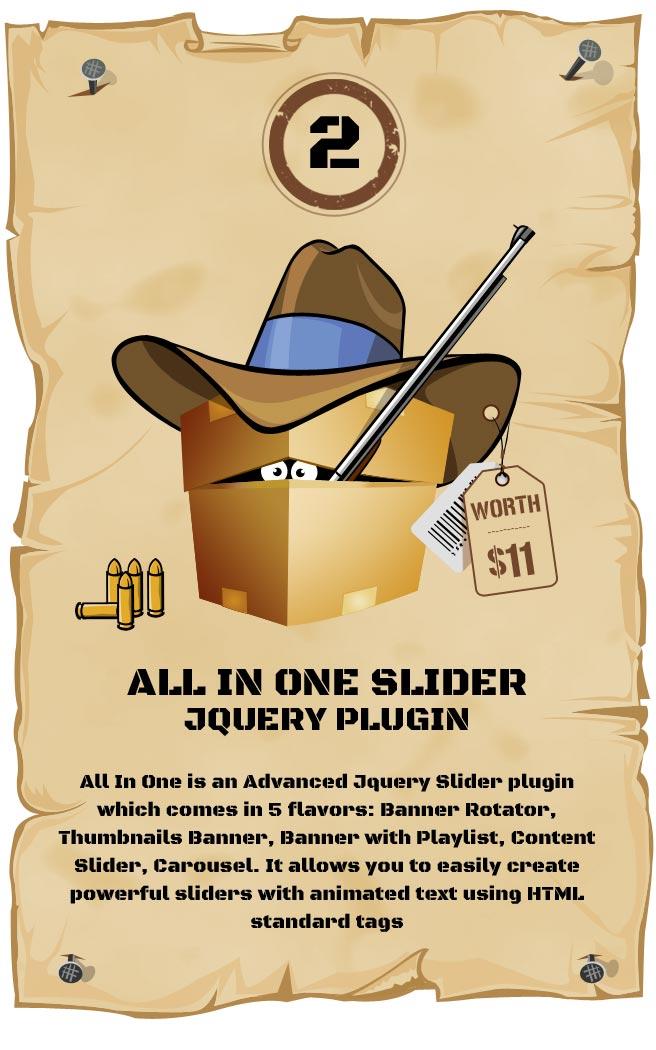 All In One Slider Responsive Responsive Slider Plugin
