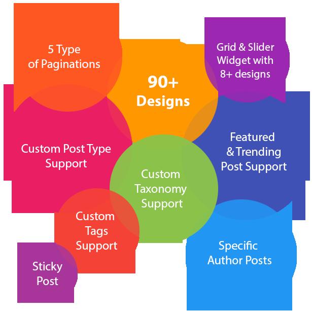 News & Blog Designer Pack Pro - News and Blog Plugin for WordPress and Elementor - 2
