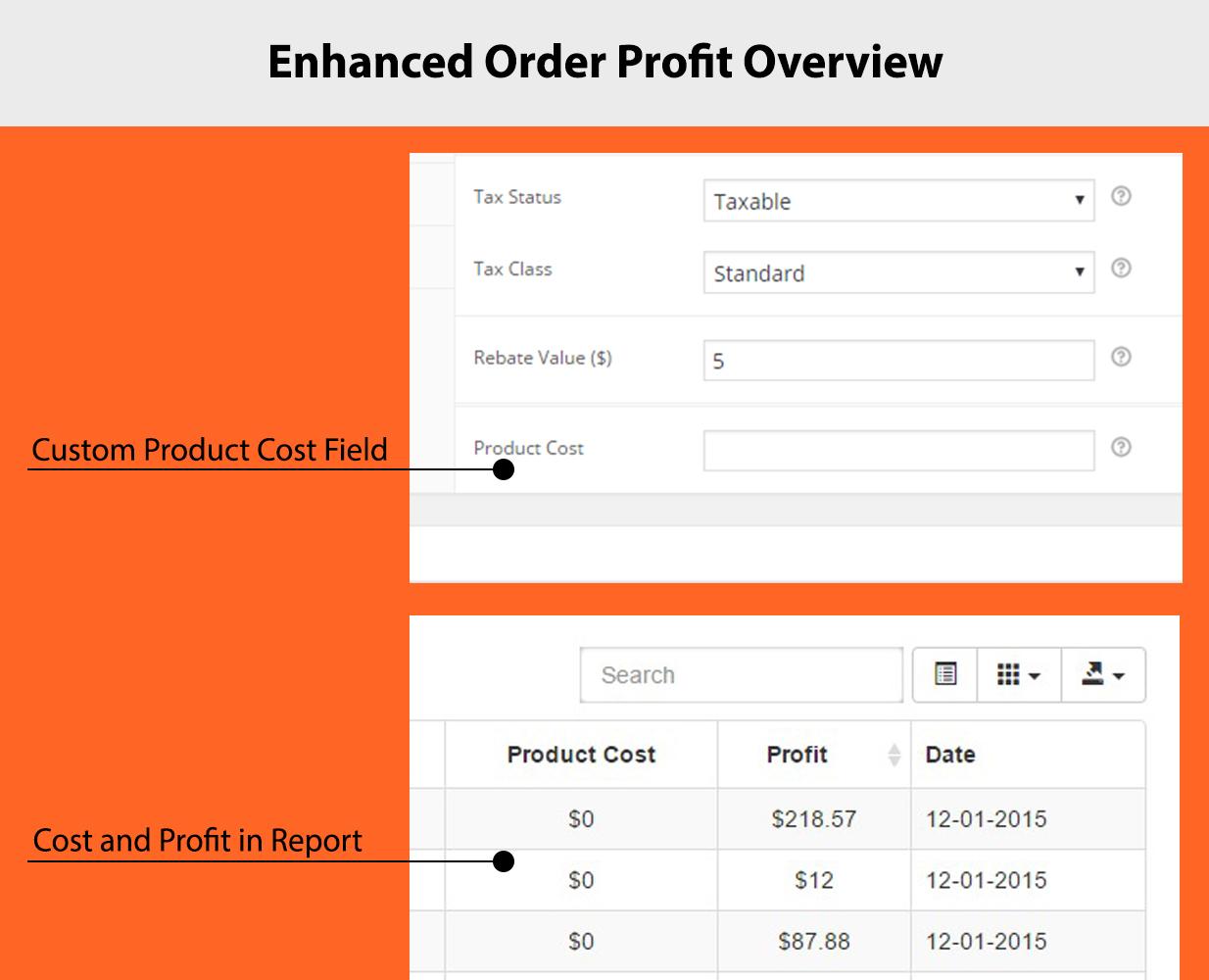 Profit Overview