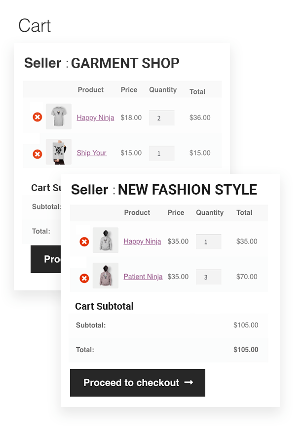 Marketplace Split Cart Plugin for WooCommerce - 5