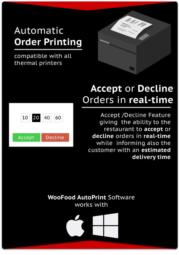WooFood - Food Delivery Plugin for WooCommerce & Automatic Order Printing - 4