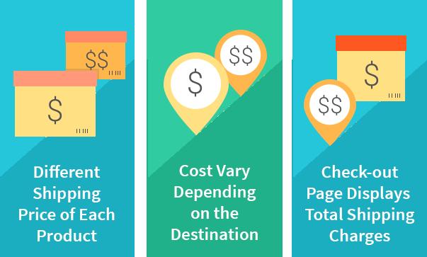 WordPress WooCommerce Per Product Shipping Plugin - 5