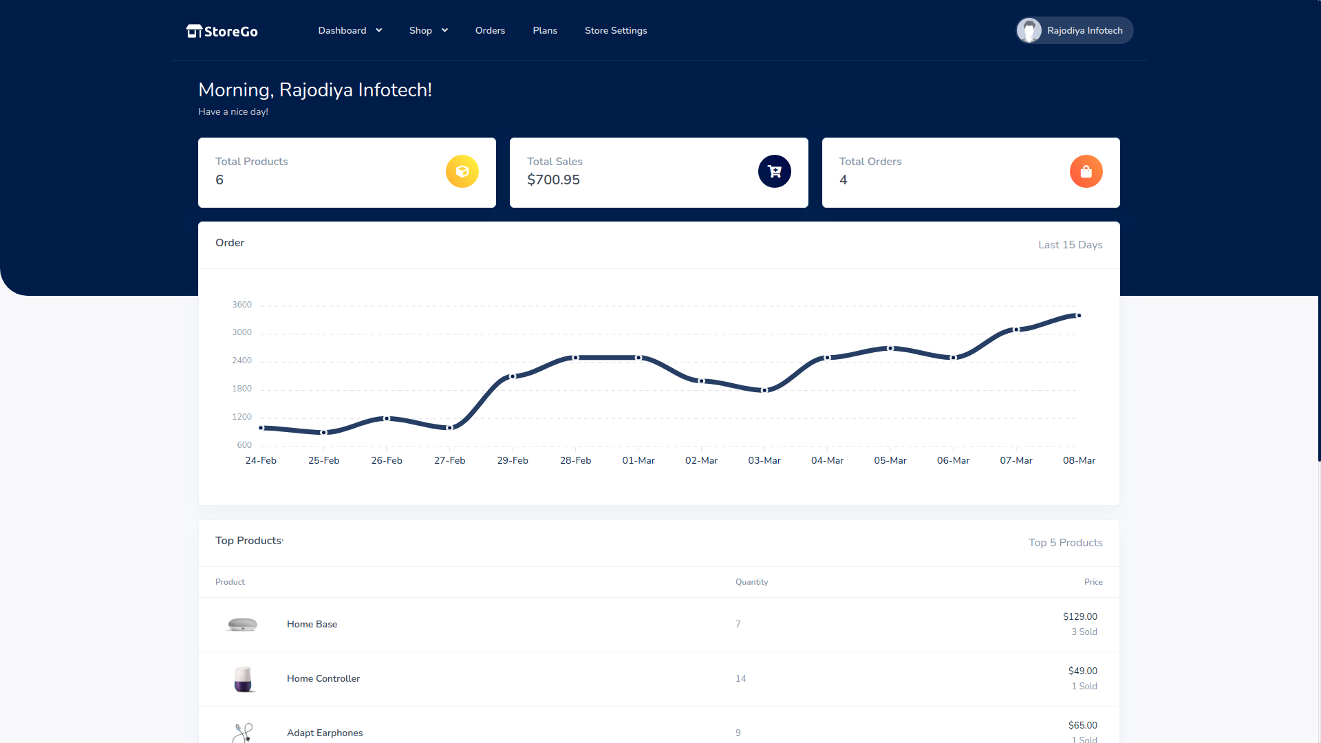 StoreGo SaaS - Online Store Builder - 4