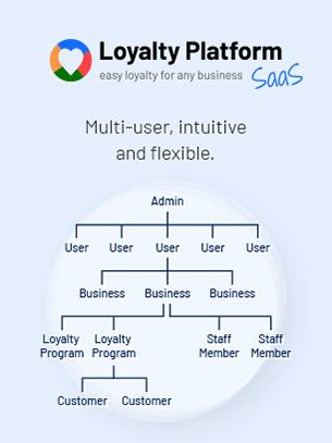 Loyalty Platform - SaaS - 8