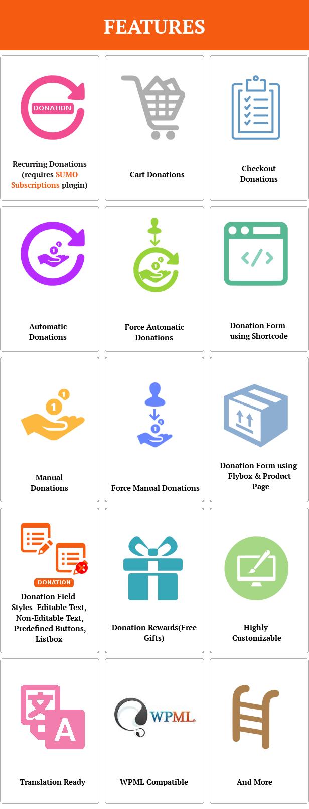 SUMO WooCommerce Donations - 2
