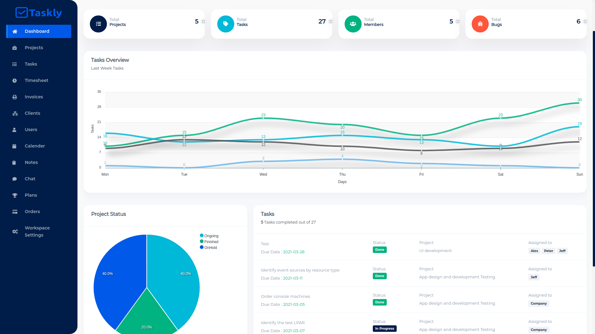 TASKLY SaaS – Project Management Tool - 4