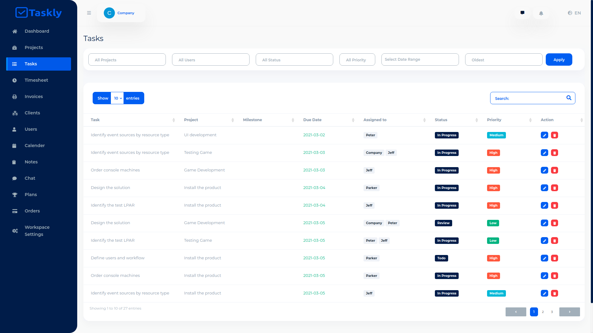 TASKLY SaaS – Project Management Tool - 6