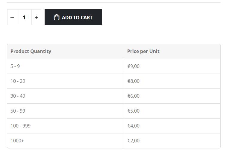 B2BKing - The Ultimate WooCommerce B2B & Wholesale Plugin - 18