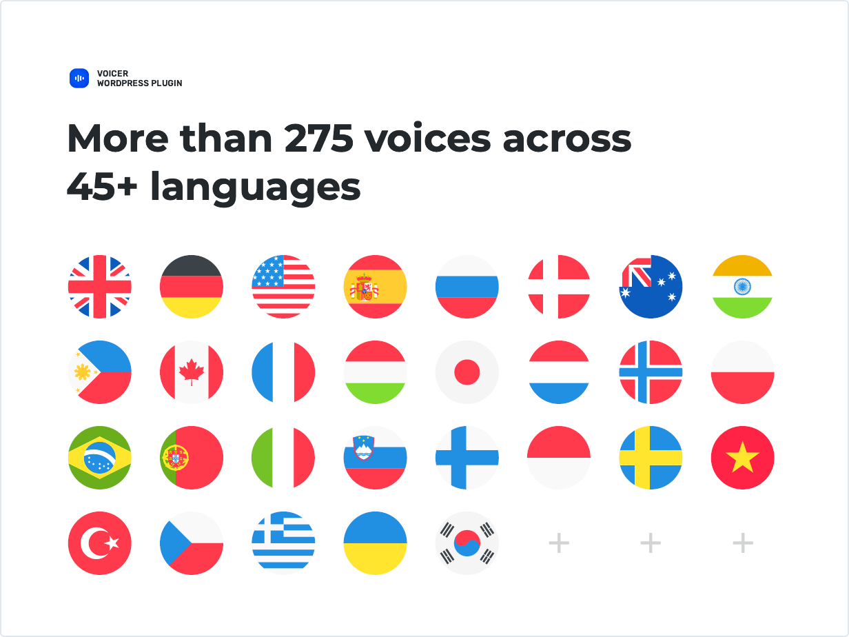 More than 275 voices across 45+ languages