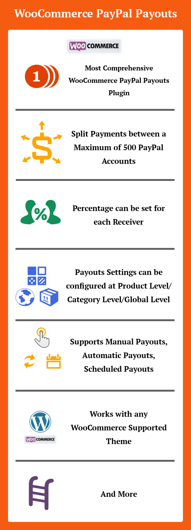 WooCommerce PayPal Payouts - 1