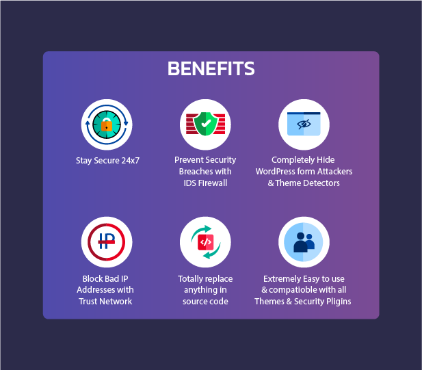 benefits of hide my wp