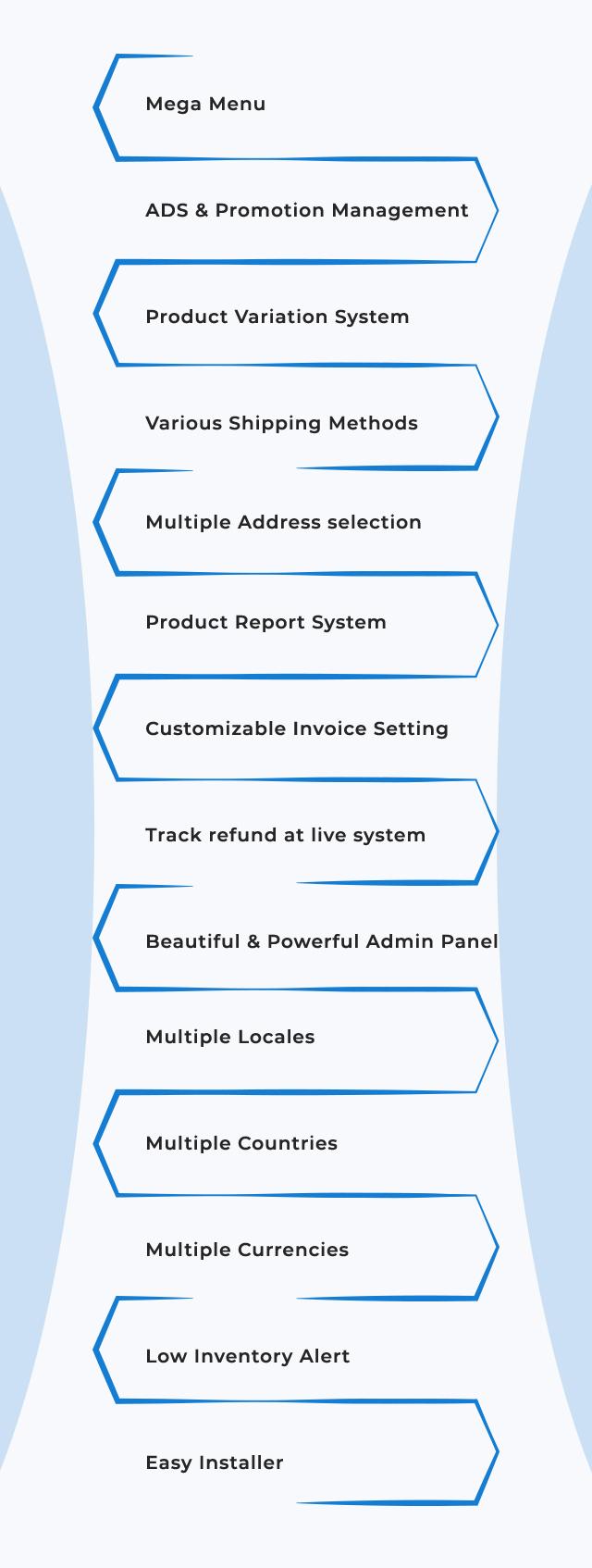 emart - Laravel Multi-Vendor Ecommerce Advanced CMS - 31