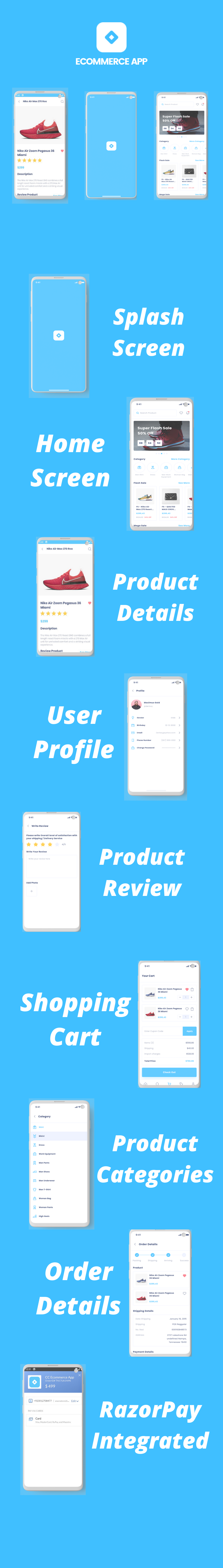 Ecommerce App - Android Online Shopping App for Single Vendors - 1