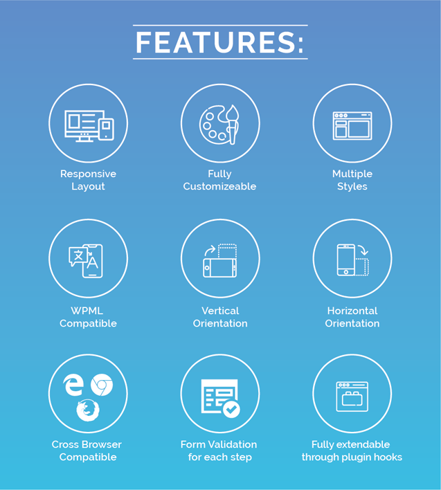 Plugin Features