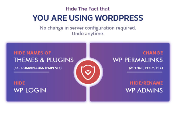 hide wordpress themes and plugins