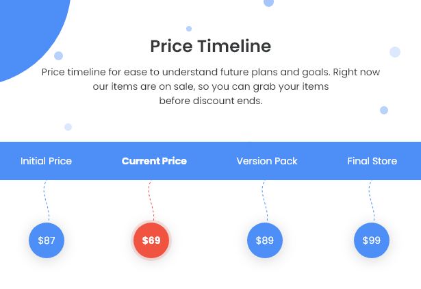Best Ecommerce Solution with Delivery App For Grocery, Food, Pharmacy, Any Stores / Laravel + IONIC5 - 4