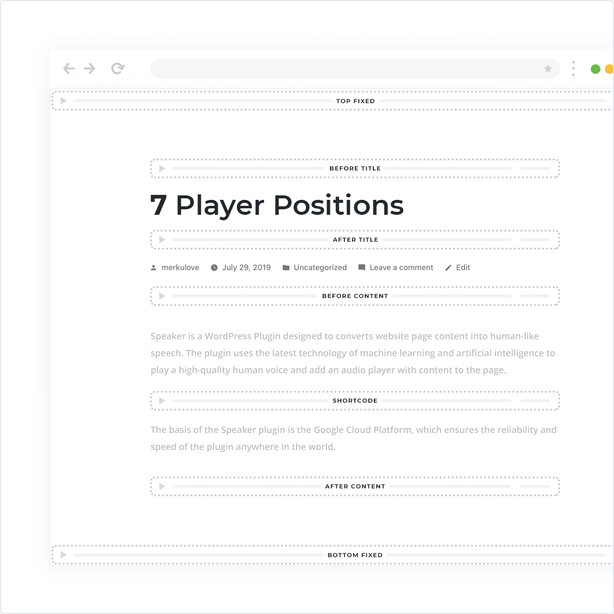 7 Player Positions