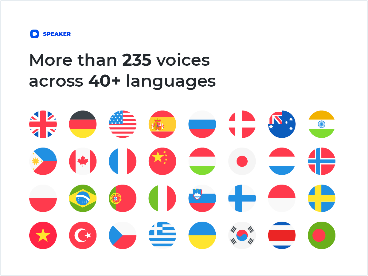 More than 235 voices across 40+ languages