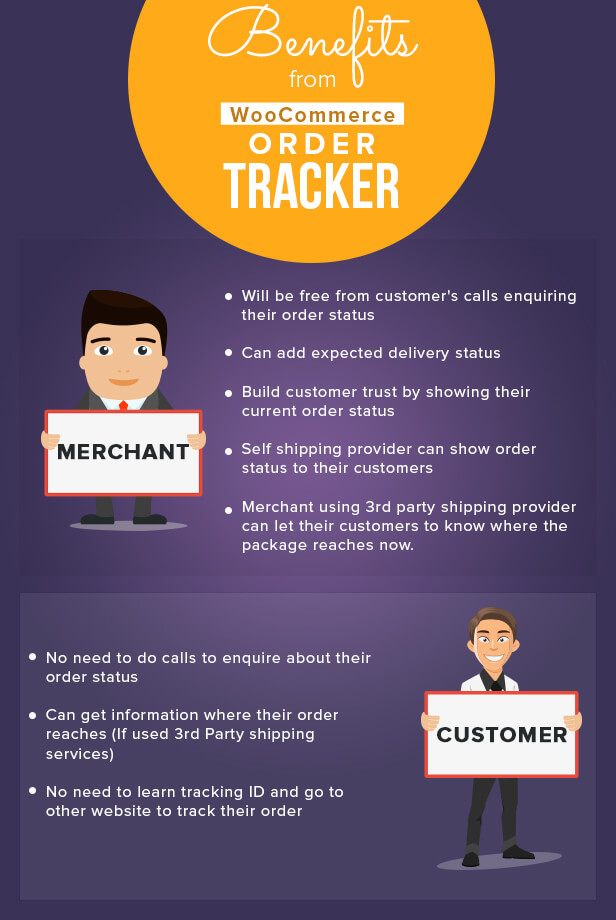 WooCommerce Order Tracker - 3