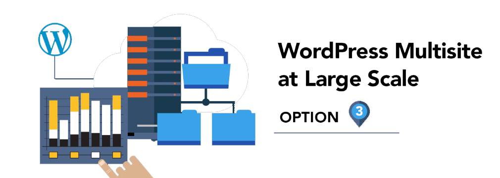 Wordpress SMS Marketing plugin Advance Multi Site Feature