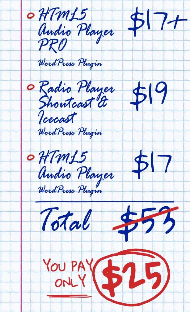 HTML5 Audio Player WordPress Plugins Bundle List
