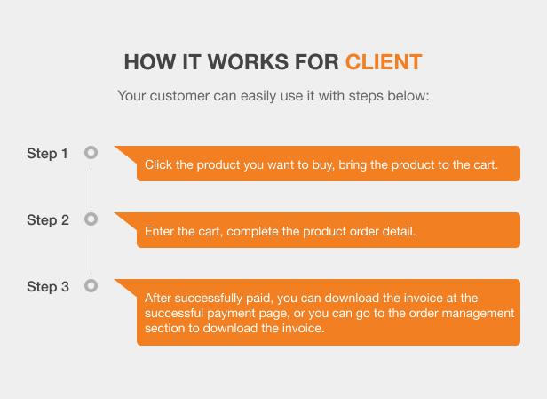WooCommerce PDF Invoices Pro - 4