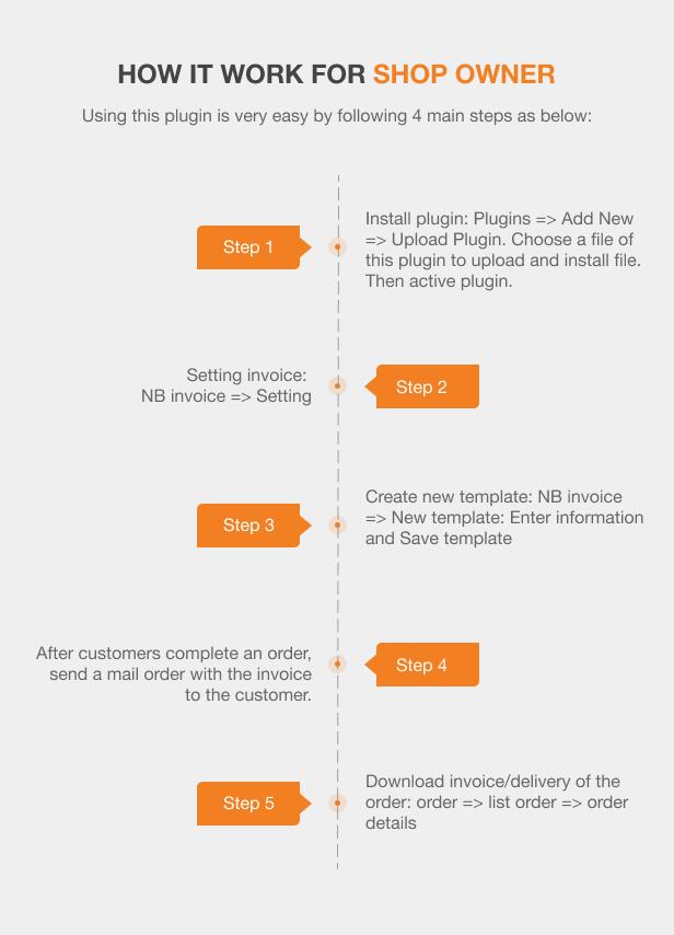 WooCommerce PDF Invoices Pro - 5